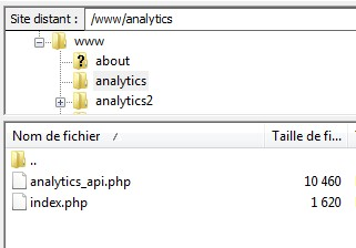analytics dossier