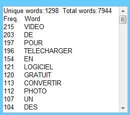 classement par popularité des mots