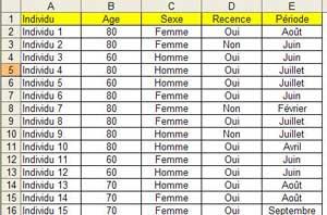 Realiser Un Tableau Croise Dynamique Sous Excel