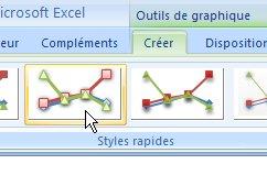 graphique style 2