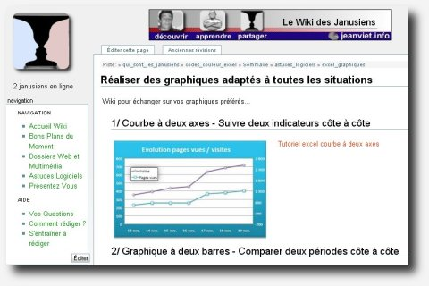 wiki graphique excel
