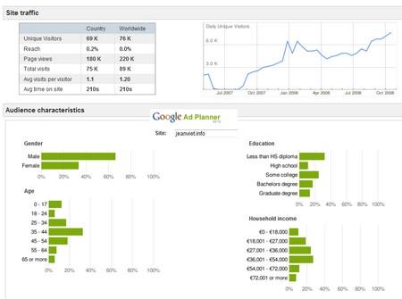 Google Ad Planner gratuit