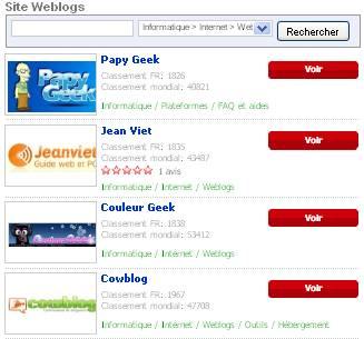 Classement Sites Blog
