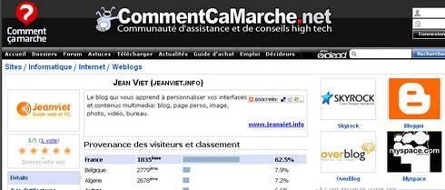 Avis sur Jeanviet.info
