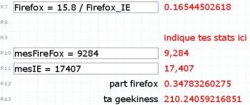 mesure geekiness firefox