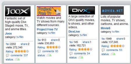 top sites videos sur OVGuide