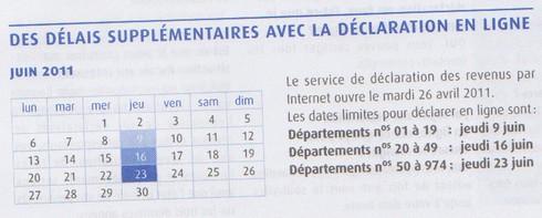 Date Limite déclaration en ligne des impôts