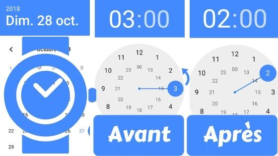 gratuit horloge parlante atomique