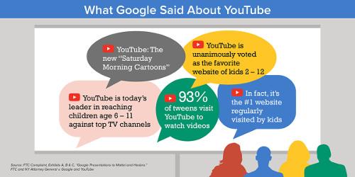 youtube-audience-jeune